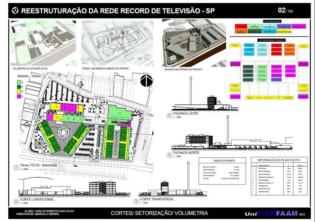 Rede Record - Prancha 02