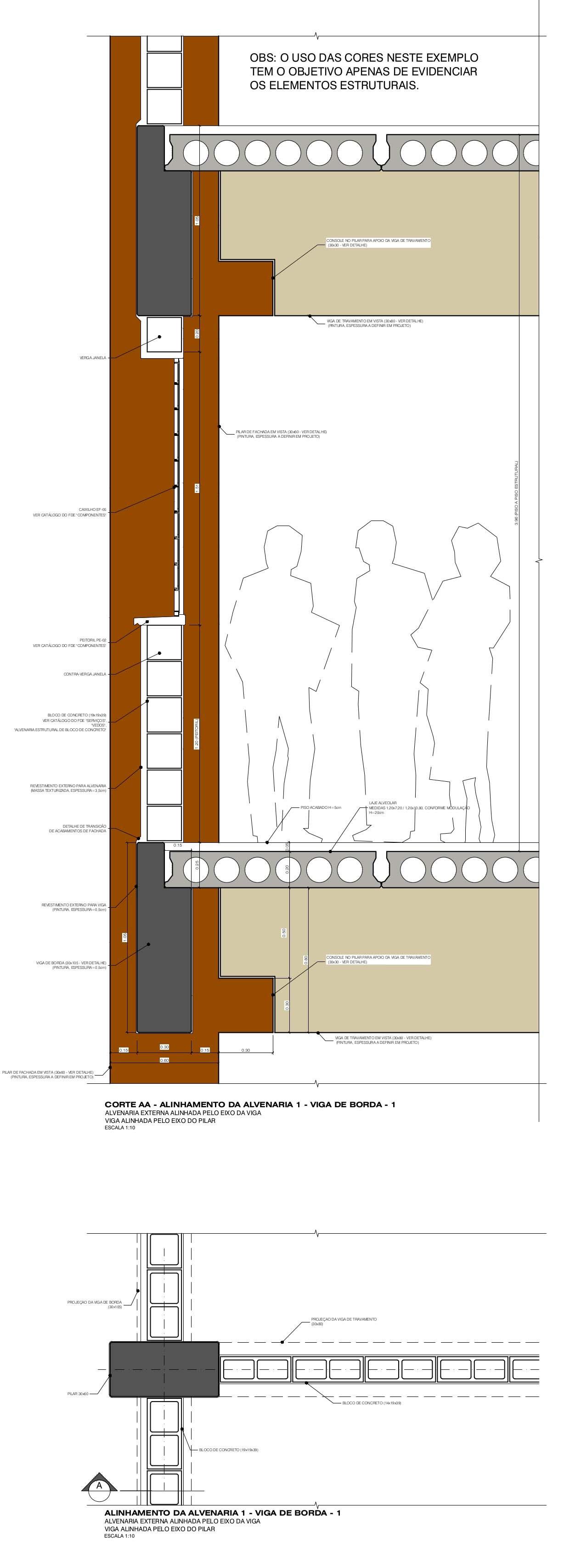 Detalhamento da viga de borda e demais elementos estruturais