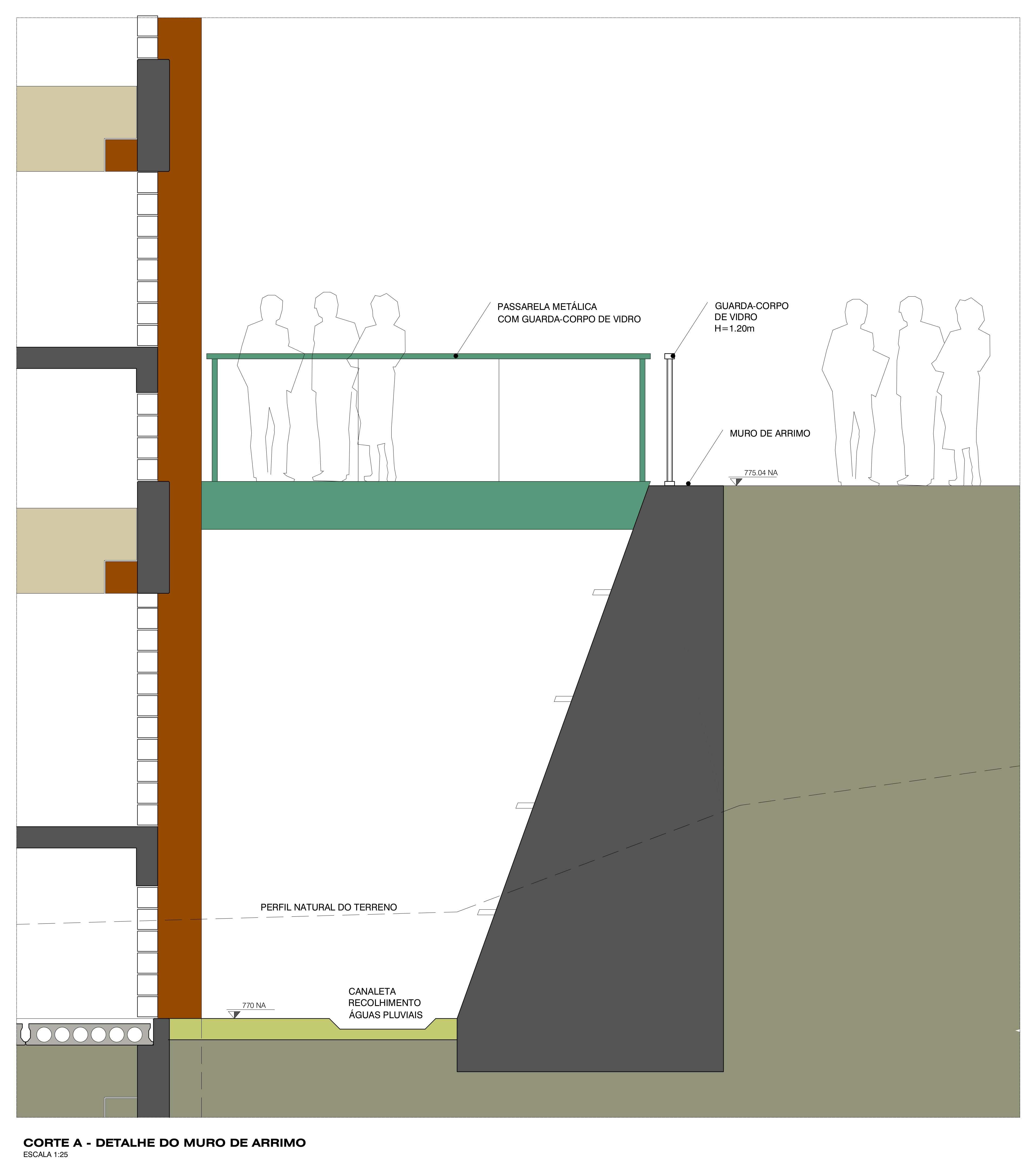 Detalhe Muro de Arrimo