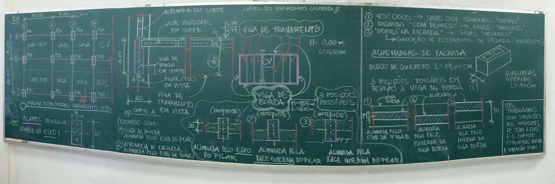Croquis - alinhamentos de vigas e alvenarias na estrutura pré-fabricada
