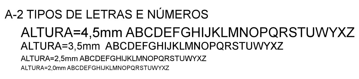 Exemplo de tipos de letras e números
