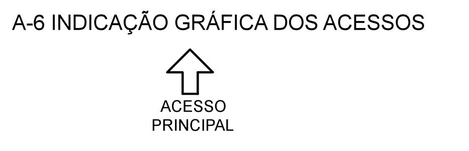 Exemplo de indicação de acessos