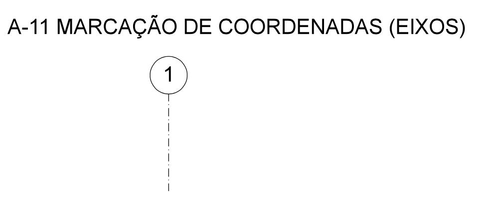 Exemplo de marcação de eixos