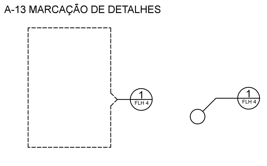 Exemplo de marcação de detalhes