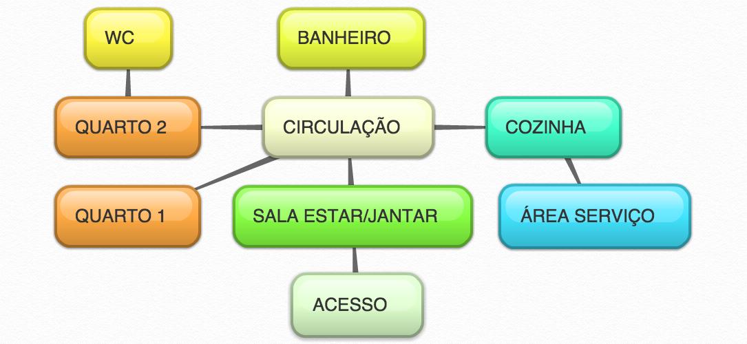 Tcc de engenharia um estudo de caso de aplicação do ciclo pdca em uma fábrica 4