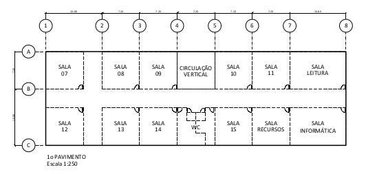 Exemplo: Primeiro pavimento Esquemático 1:250