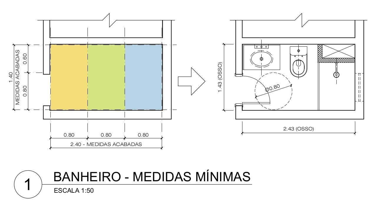 dimensões mínimas de ambientes
