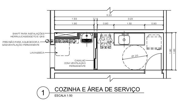 dimensões mínimas de ambientes: cozinha/área de serviço