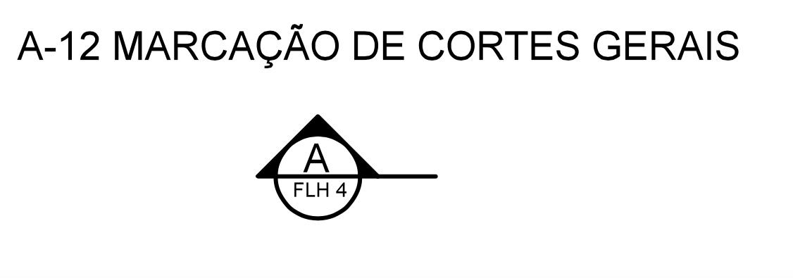 Representação gráfica - Marcação dos Cortes gerais