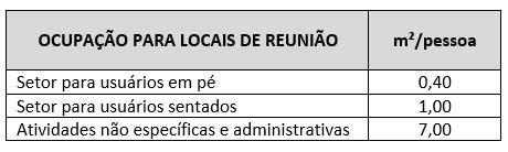 Lotação - COE/2017