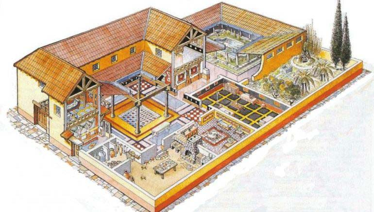 a Domus romana Fonte: https://www.realmofhistory.com/wp-content/uploads/2017/02/underfloor-heating-ancient-roman-house-britain_1-770x437.jpg